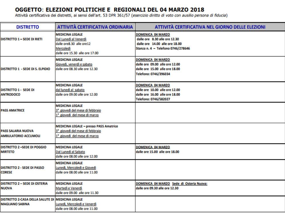 TABELLA_ASL_ELEZIONI_POLITICHE_4_MARZO_2018